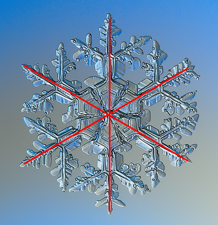 Six-sided snow crystal with lines indicating hexagonal symmetry